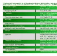 Technické parametry Reggae GLTbz