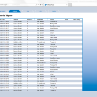 Software mojePCO – webová aplikace pro zjištění stavu hlídaného objektu – verze pro stolní počítače. Poskytuje detailní informace o historii vzniku událostí na střeženém objektu ve zvoleném období.